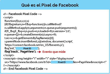 que-es-el-pixel-de-facebook