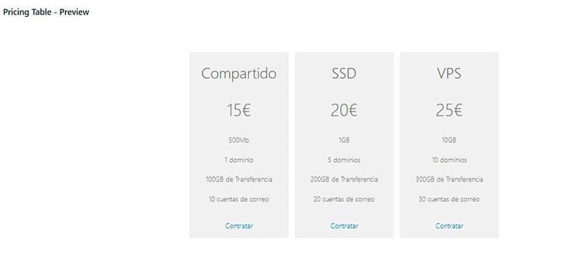 vista previa tabla de precios wordpress