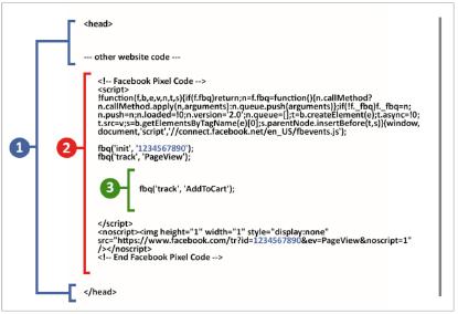 pixel-seguimiento-facebook