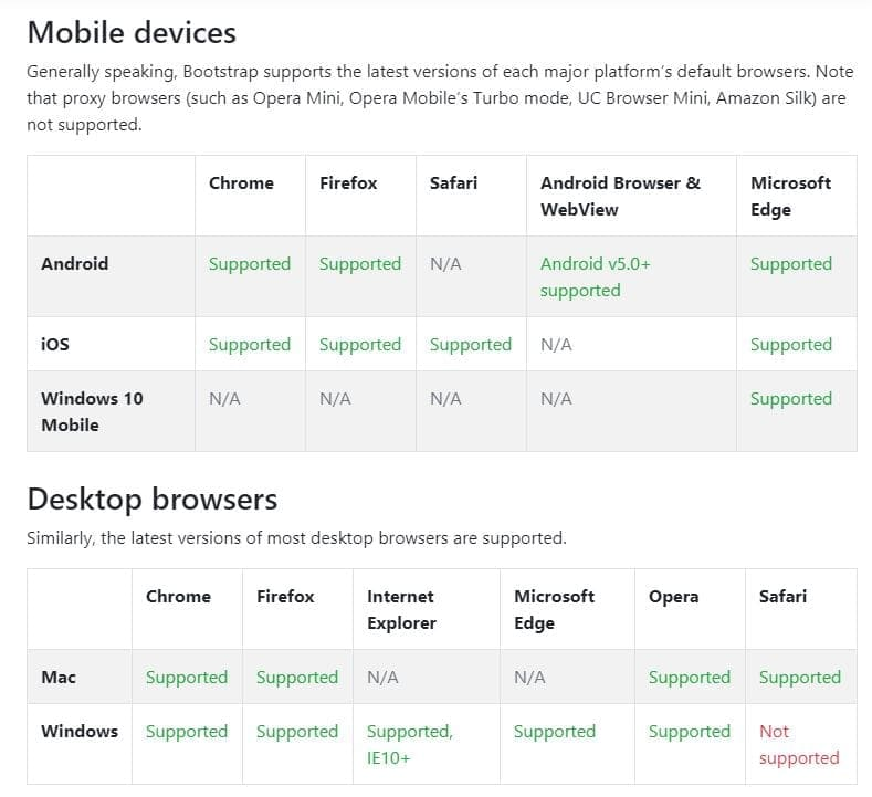 compatibilidad de Bootstrap