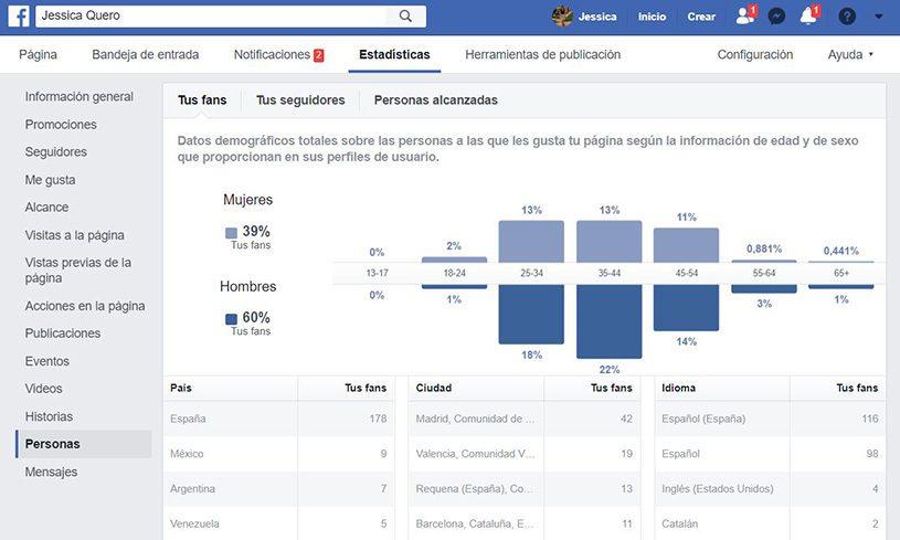 Plan de comunicacion de Facebook