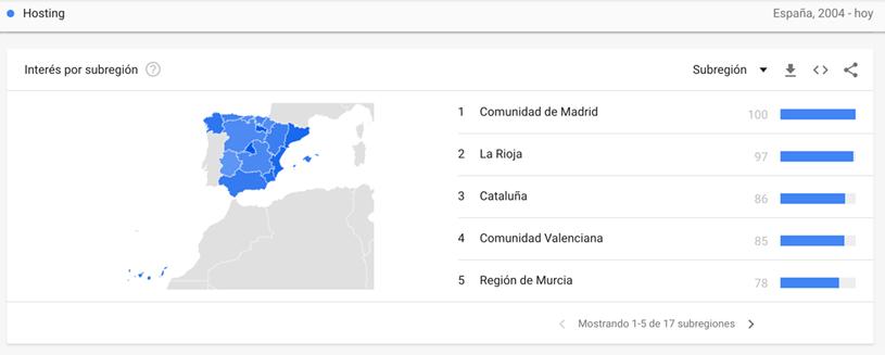 como-funciona-google-trends