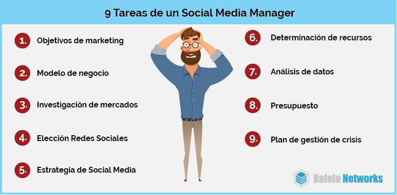funciones social media manager