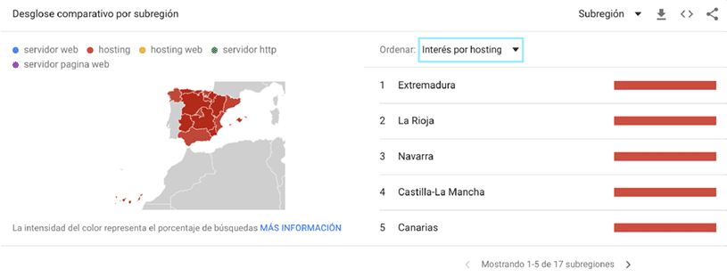 google-trends-como-funciona