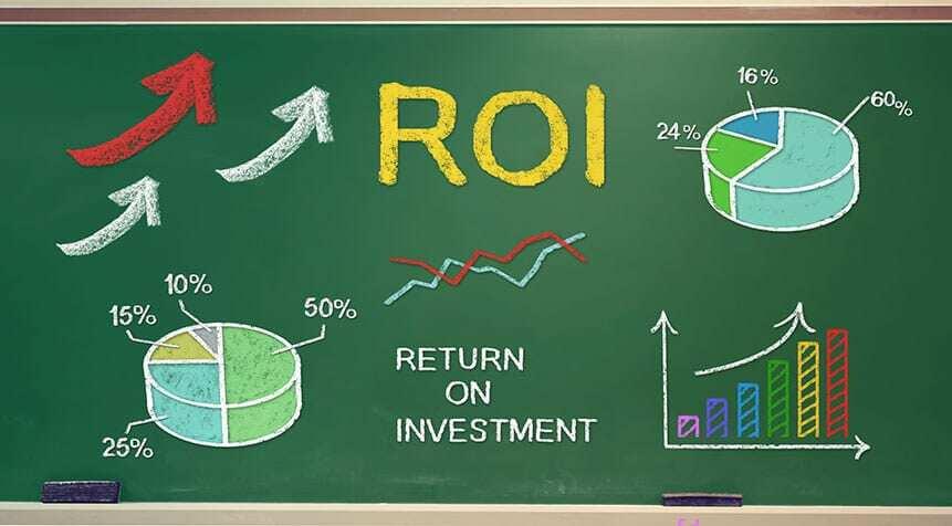retorno de la inversion de una empresa