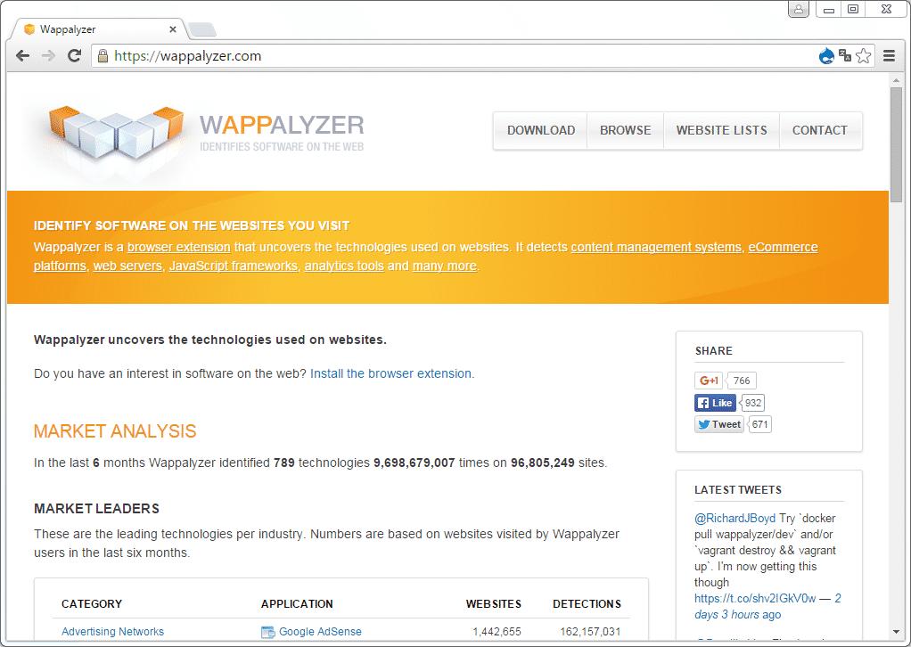 wappalizer